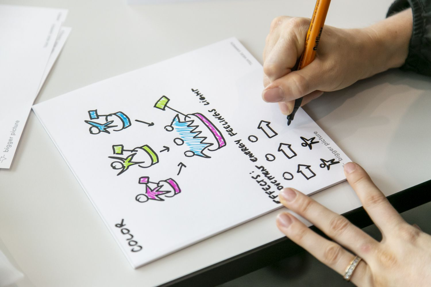 No drawing skills are needed<span>It's all about tapping in to our brain's visual capacity.</span>